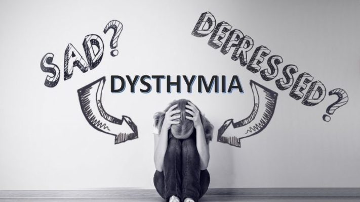 ประเภทของโรคซึมเศร้า